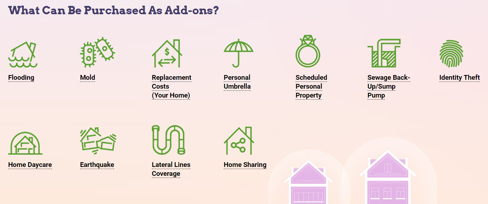 home insurance optional coverage add-ons