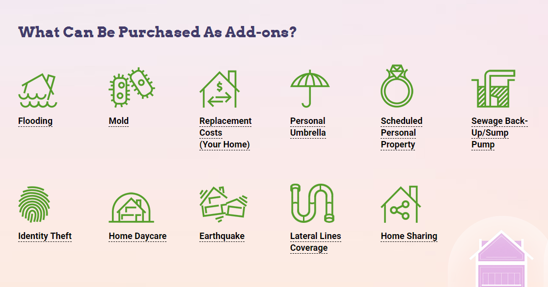home insurance common coverage add-ons