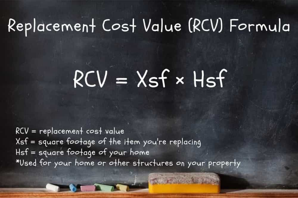 Home Replacement Cost Formula
